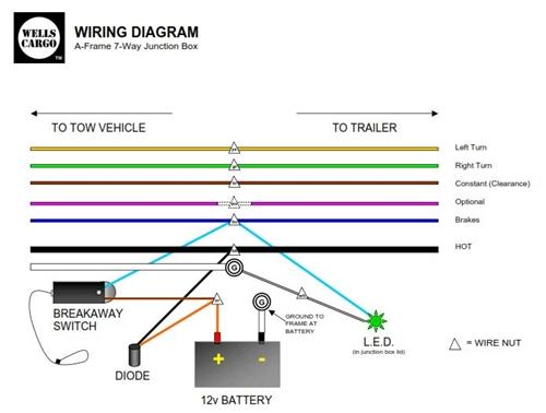 Wiring       Diagram        7    Way